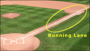 The three-foot running lane along the first base line (QCBaseball.com)