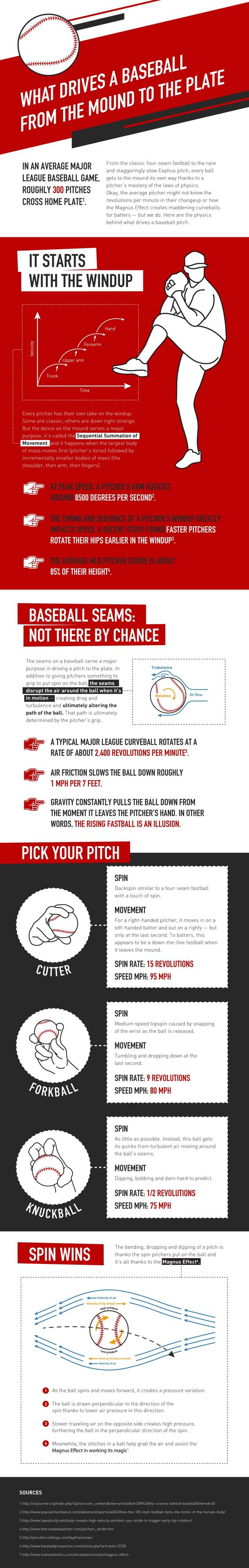 baseball-physics