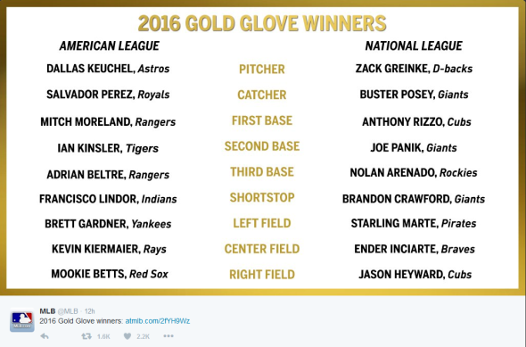 gold-glove-2016