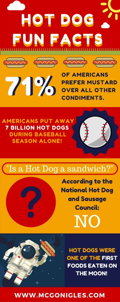 Hot-Dog-Infographic-410x1024