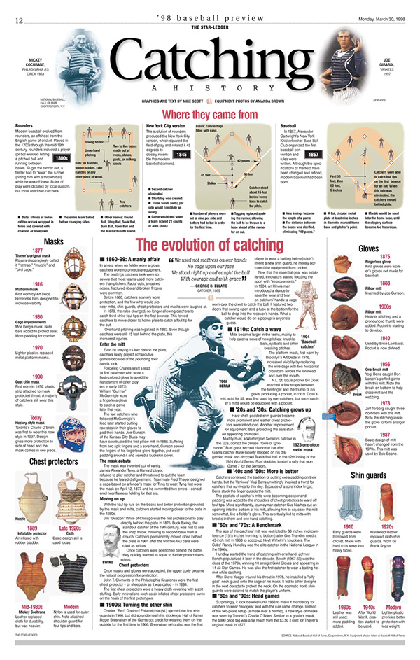 catching infographic