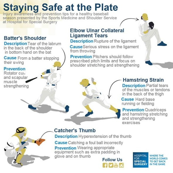 Baseball-Injury-Prevention-Infographic