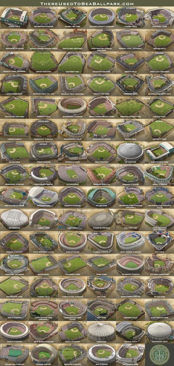 ballparks-glance9