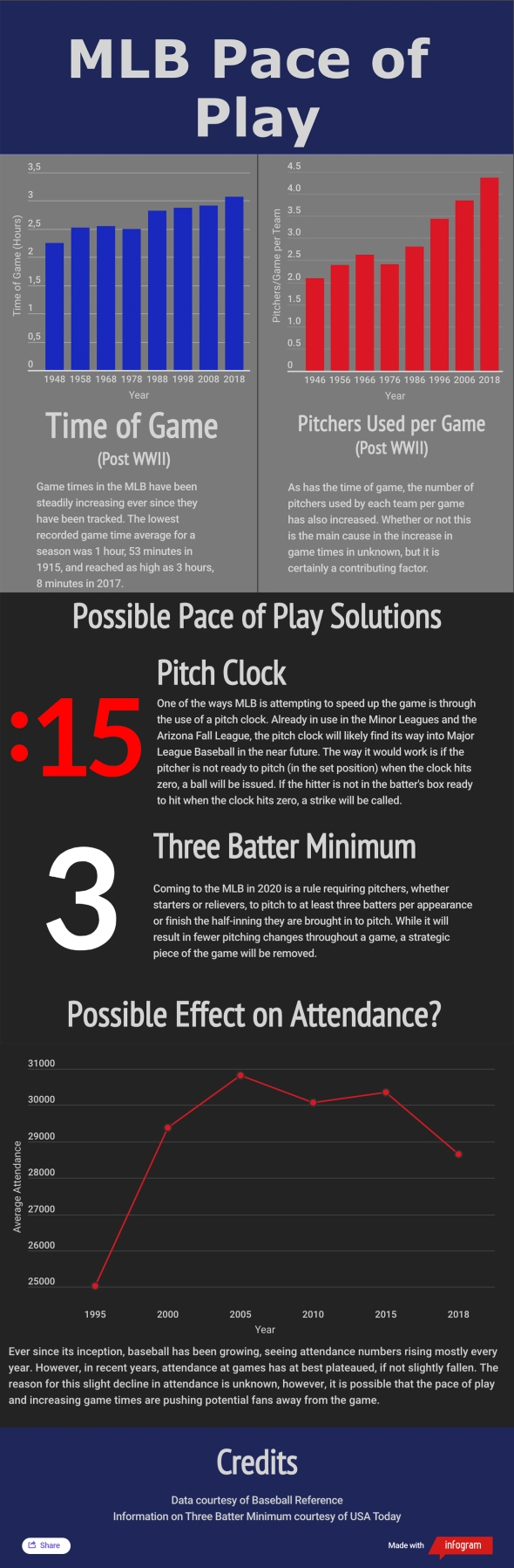mlb-pace-of-play-infographic.jpg