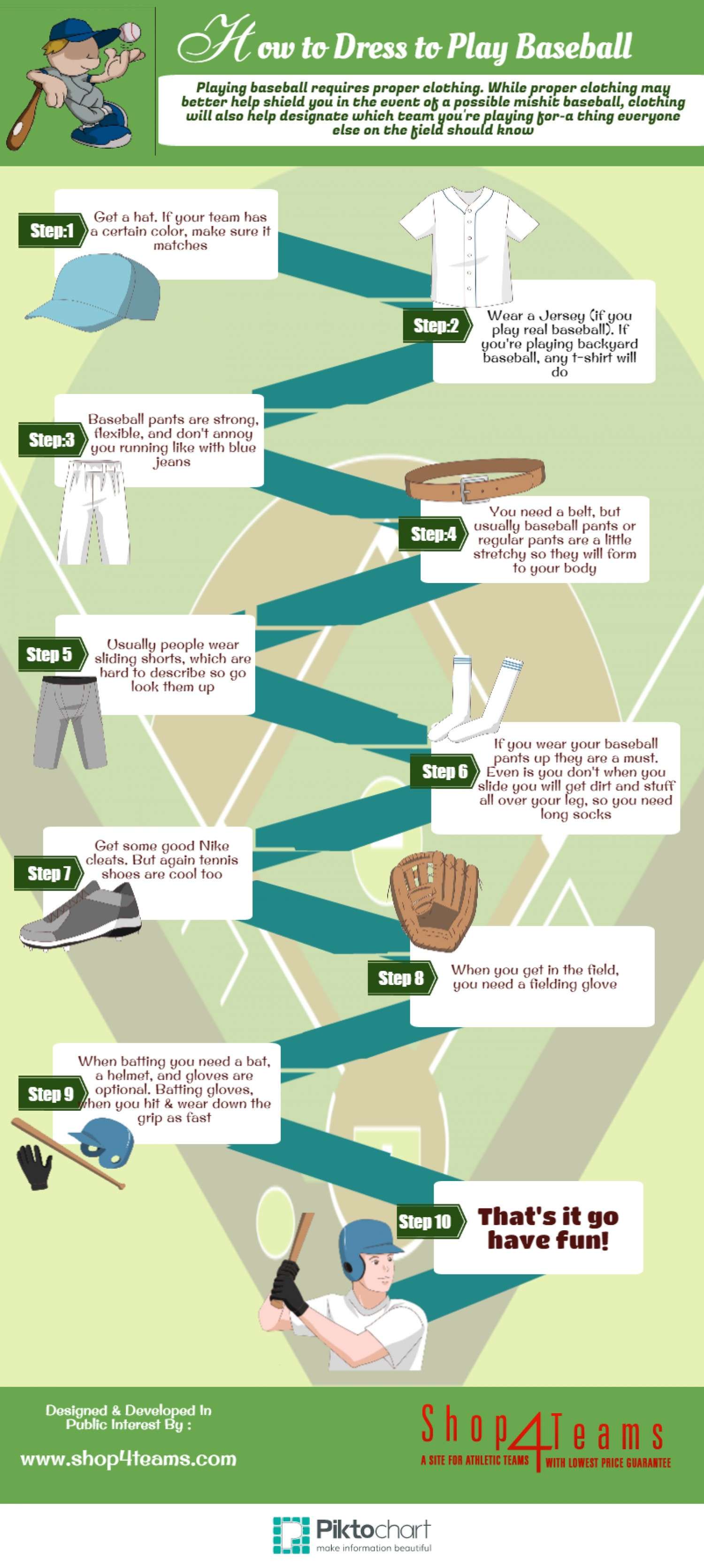 how-to-dress-to-play-baseball infographic