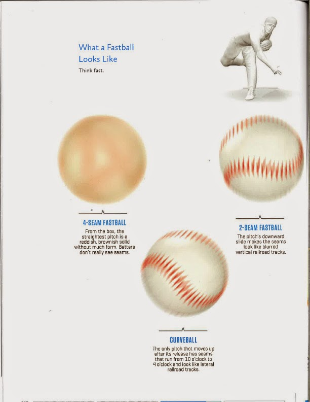 What a fastball looks like