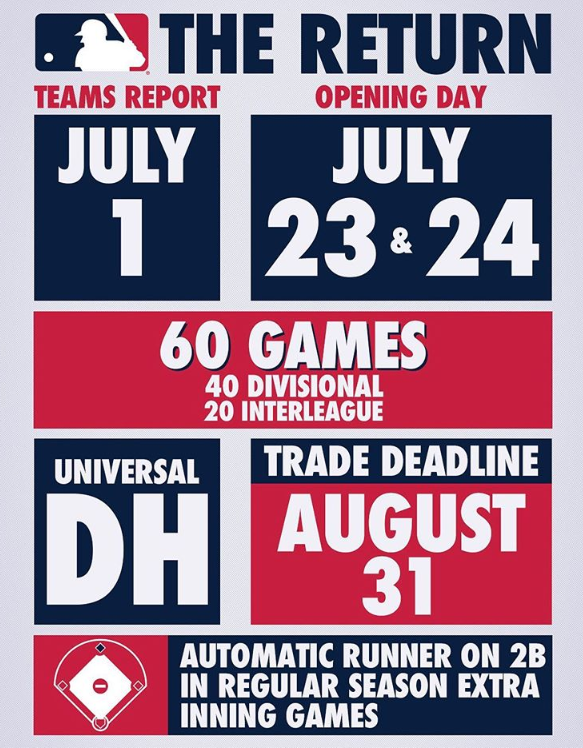 2020 MLB guide