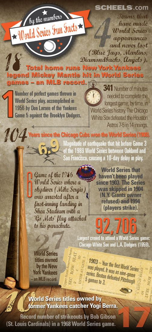 infographic World Series fun facts