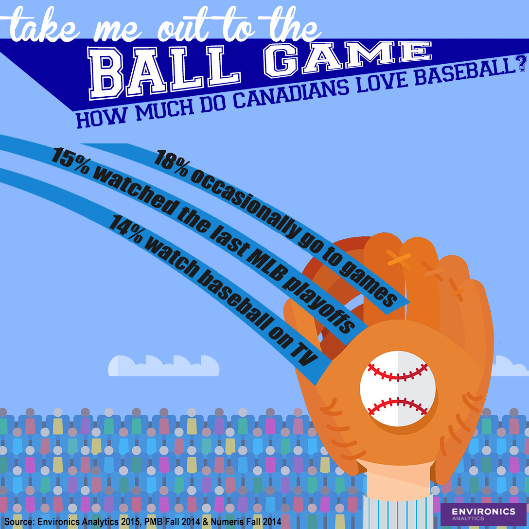 baseball-infographic Canadians and Baseball